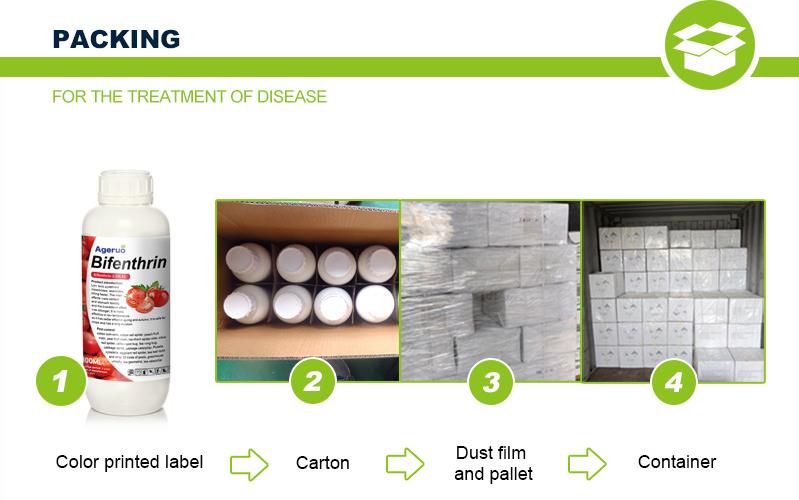 Bifenthrin pesticide