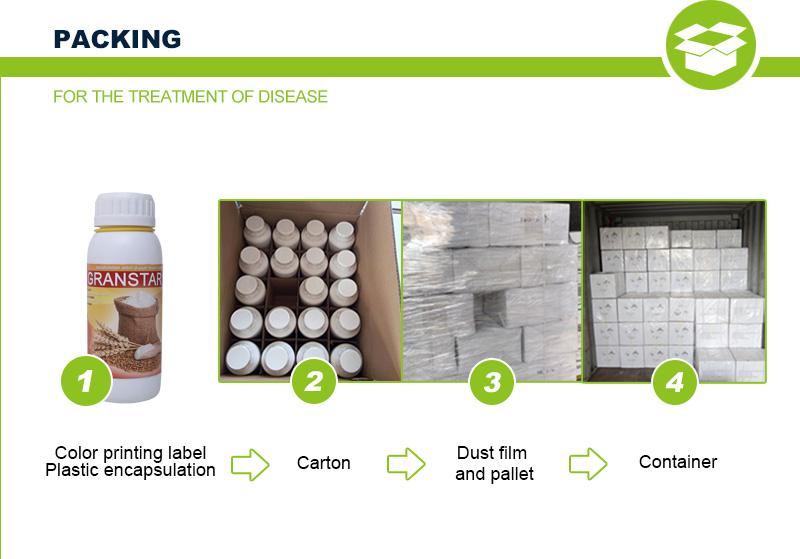 Tribenuron Methyl Packaging